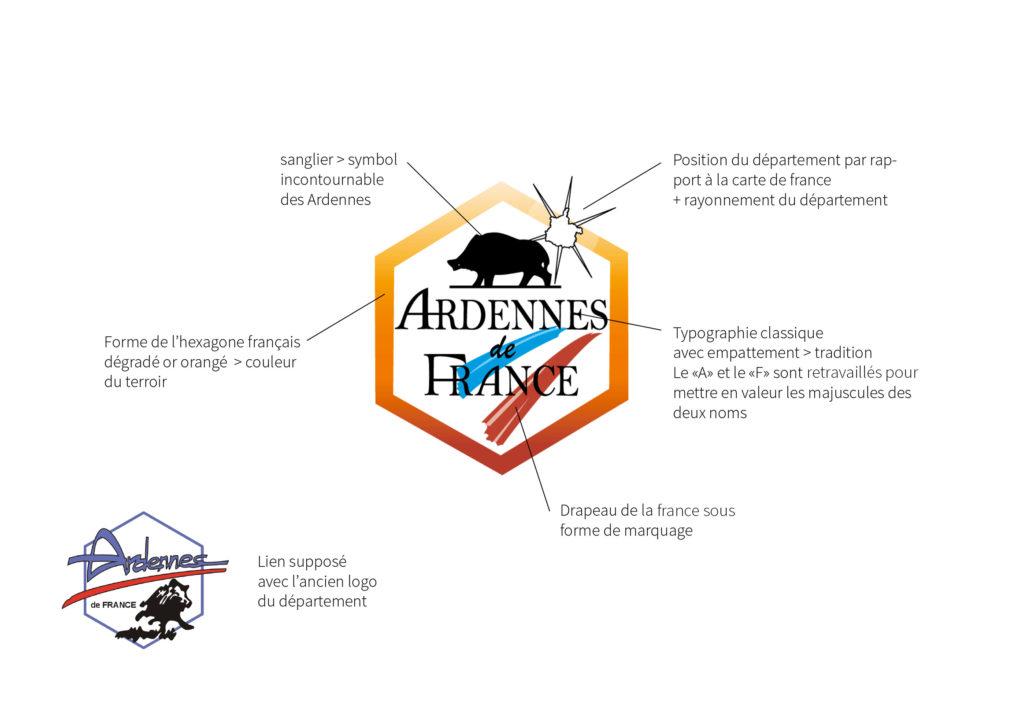 Historique logo Ardennes de France