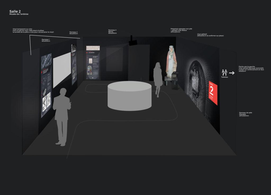 Parcours de visite Musée - Maison de l'ardoise de Rimogne - Muséographie - Scénographie