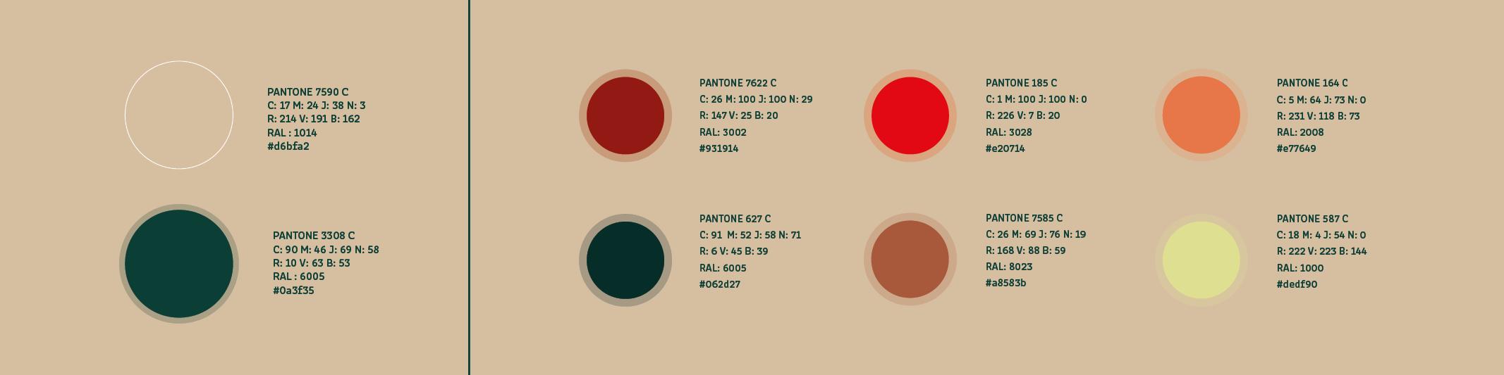 Sopatra - Palette couleurs